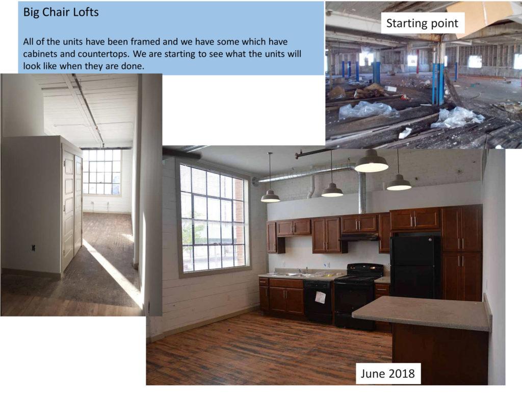 Big chair lofts case study third wave housing for Case loft